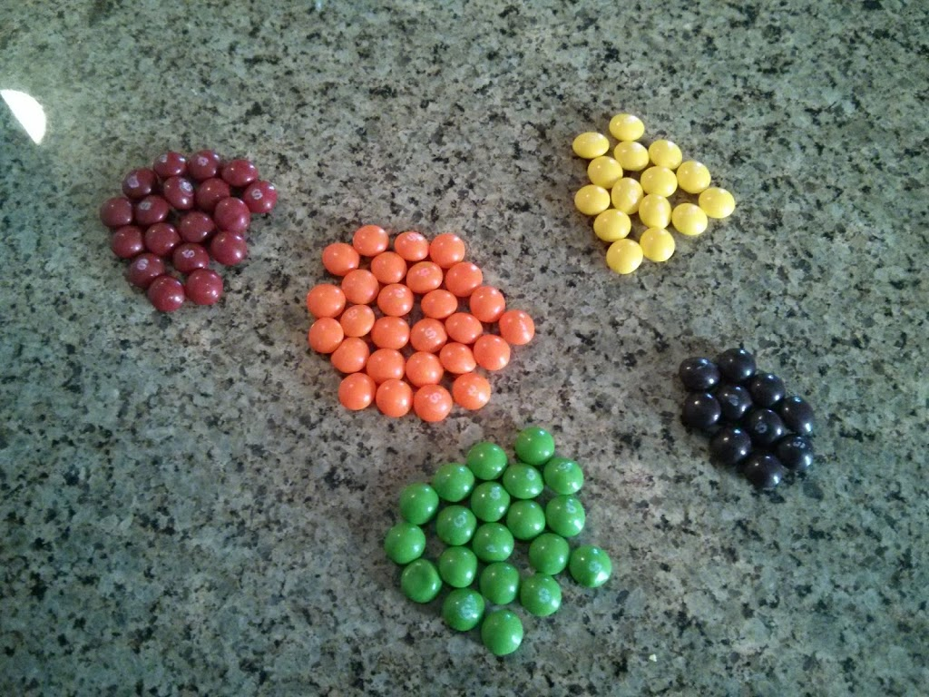 Data Visualization Fundamentals with Skittles